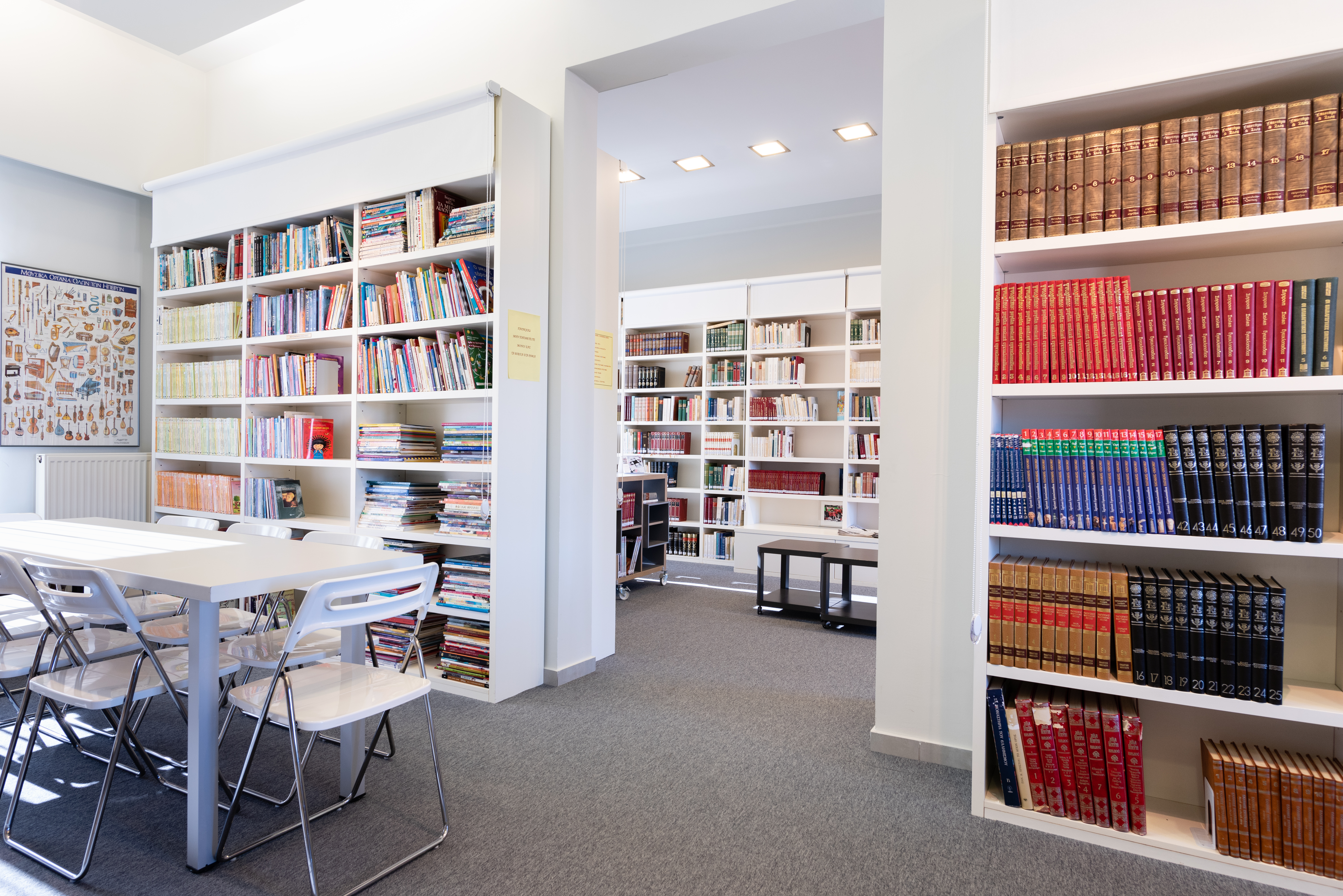 Λειτουργία της Βιβλιοθήκης για το κοινό